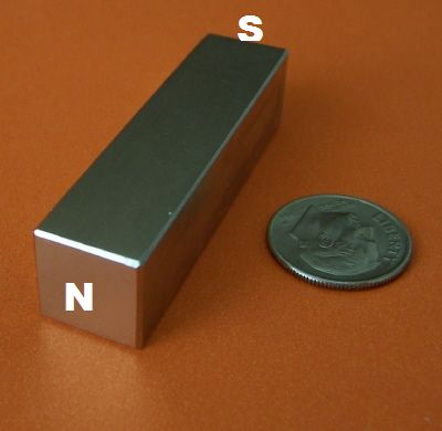 Neodymium Magnets 1/2 in x 1/2 in x 2 in Long Rare Earth Bar N42