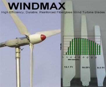 Set of 3 WindMax 8.5 FT High Efficiency Wind Turbine Generator Blades